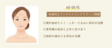 40~50代