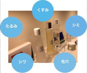 まるでメスを使わない美容整形!「幹細胞培養化粧水」ページ用画像